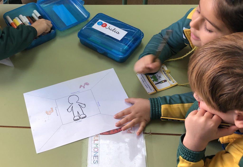 Trabajo por proyectos en Infantil 5 años en el Colegio Virgen del Carmen de Córdoba (Carmelitas Descalzos)